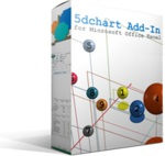 5dchart Add-In