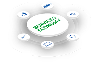 New Services Economy