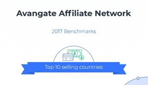 Avangate Affiliate Network - 2017 Benchmarks