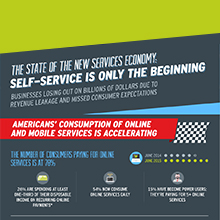 The state of the New Services Economy