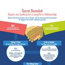 Avangate Survey NewServicesEconomy Infographic