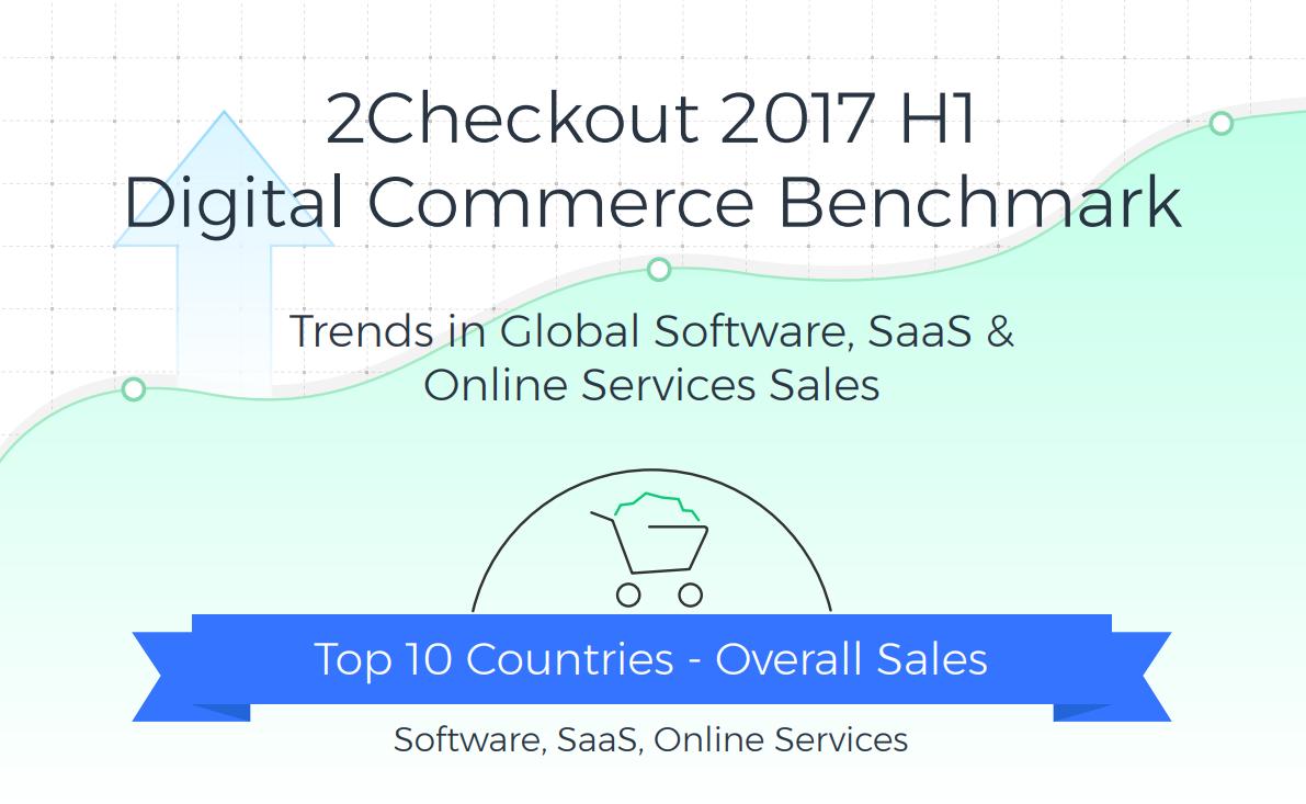 2Checkout H1 2017 Digital Commerce Benchmark