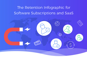 The Retention Infographic for Software Subscriptions and SaaS