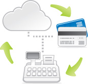 Integrate Subscriptions, Recurring Billing and Payments