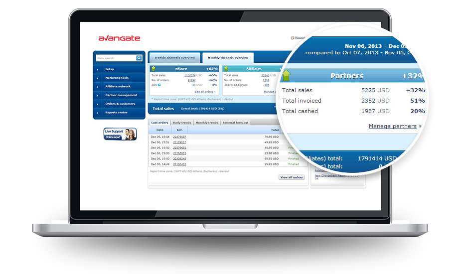 Monitor and control channel sales and partner management for optimized channel performance